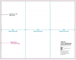 © 2014. All Rights Reserved. Kenwel Printers, Inc. 614-261-1011. Template Trifold Brochure Inside.